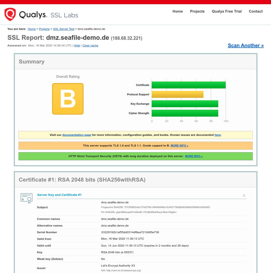SSL Labs Note B für ein Lets Encrypt Zertifikat mit nginx